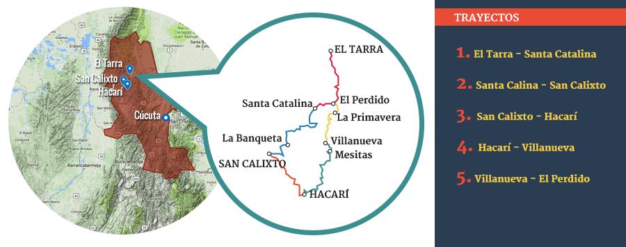 Infografia mapa anillo vial