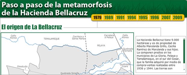 Infografía sobre la hacienda Bellacruz
