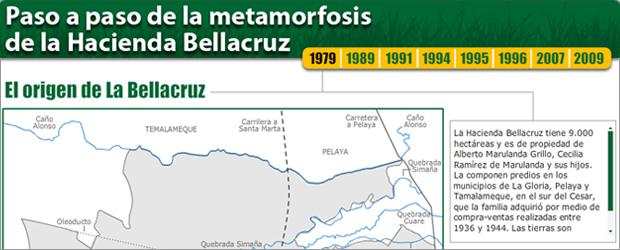 boton-bellacruz1