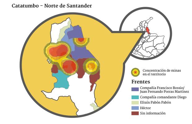 micro catatumbo