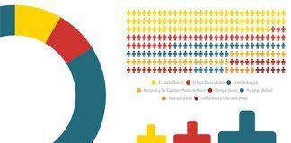 open-infografia.jpg
