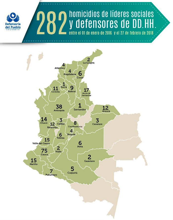 Mapa de los asesinatos de líderes sociales y defensores de derechos humanos entre 2016 y febrero de 2018