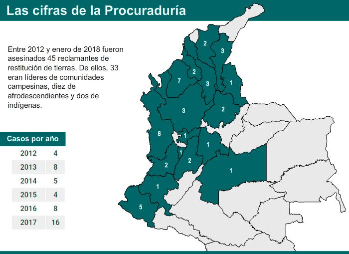 Mapa de líderes territoriales asesinados